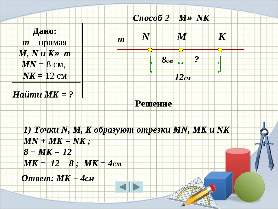 m N M K Дано: m – прямая M, N и K∈ m MN = 8 см, NK = 12 см 8см 12см ? Способ...