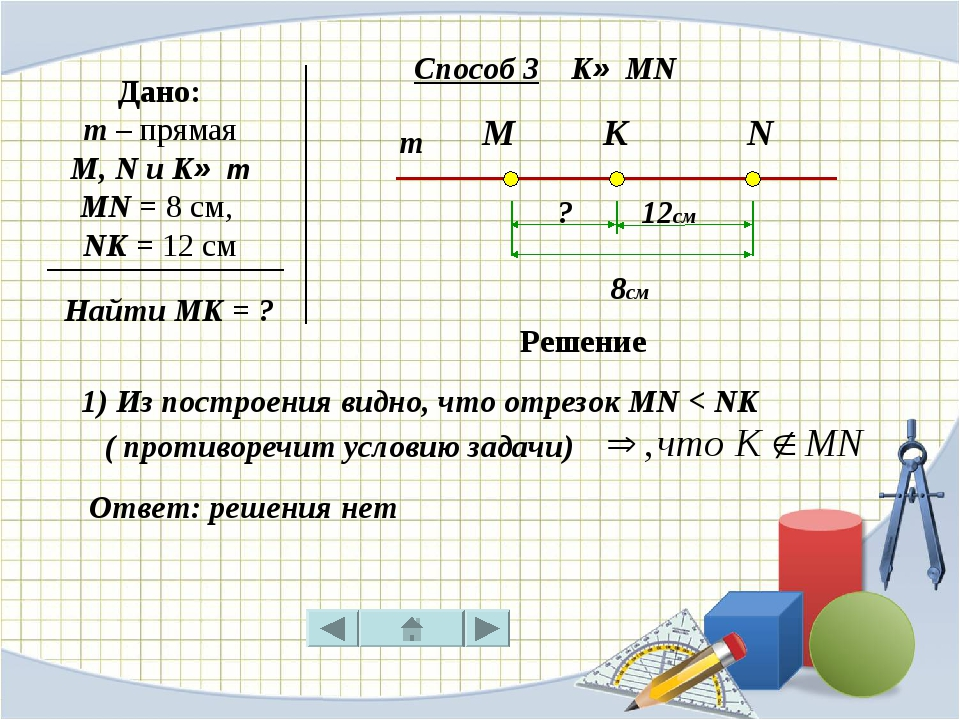 Дано: m – прямая M, N и K∈ m MN = 8 см, NK = 12 см Найти MK = ? Способ 3 K∈ M...