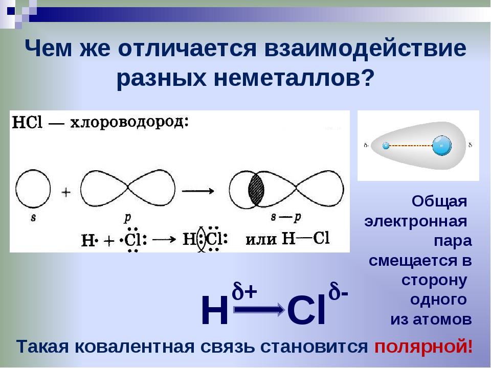 Чем же отличается взаимодействие разных неметаллов? Такая ковалентная связь с...