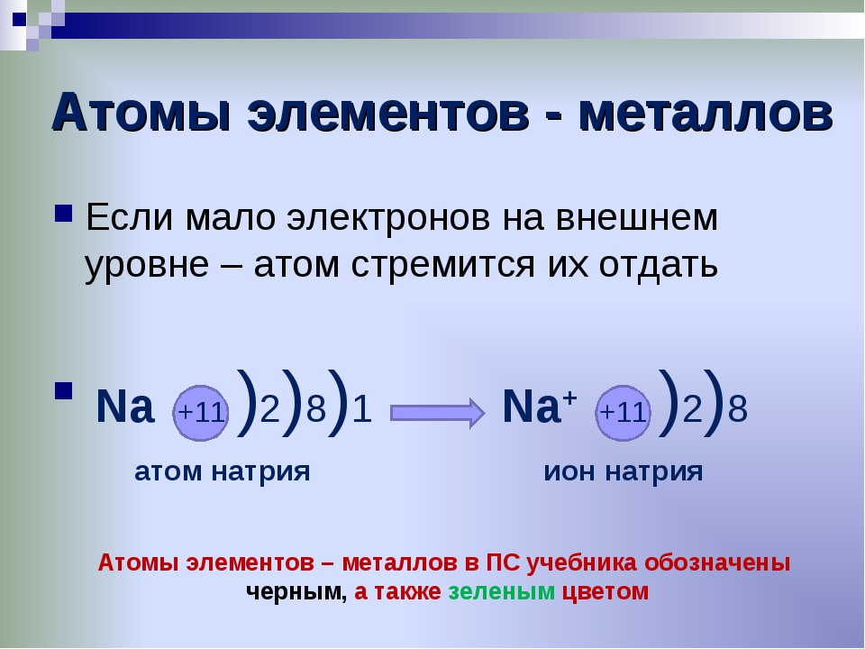 Атомы элементов - металлов Если мало электронов на внешнем уровне – атом стре...