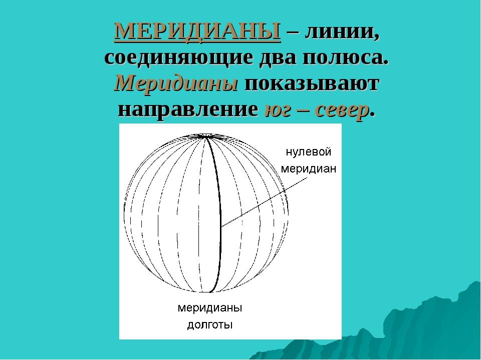 МЕРИДИАНЫ – линии, соединяющие два полюса. Меридианы показывают направление ю...