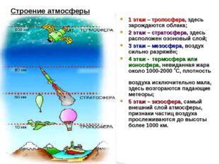 Строение атмосферы 1 этаж – тропосфера, здесь зарождаются облака; 2 этаж – ст