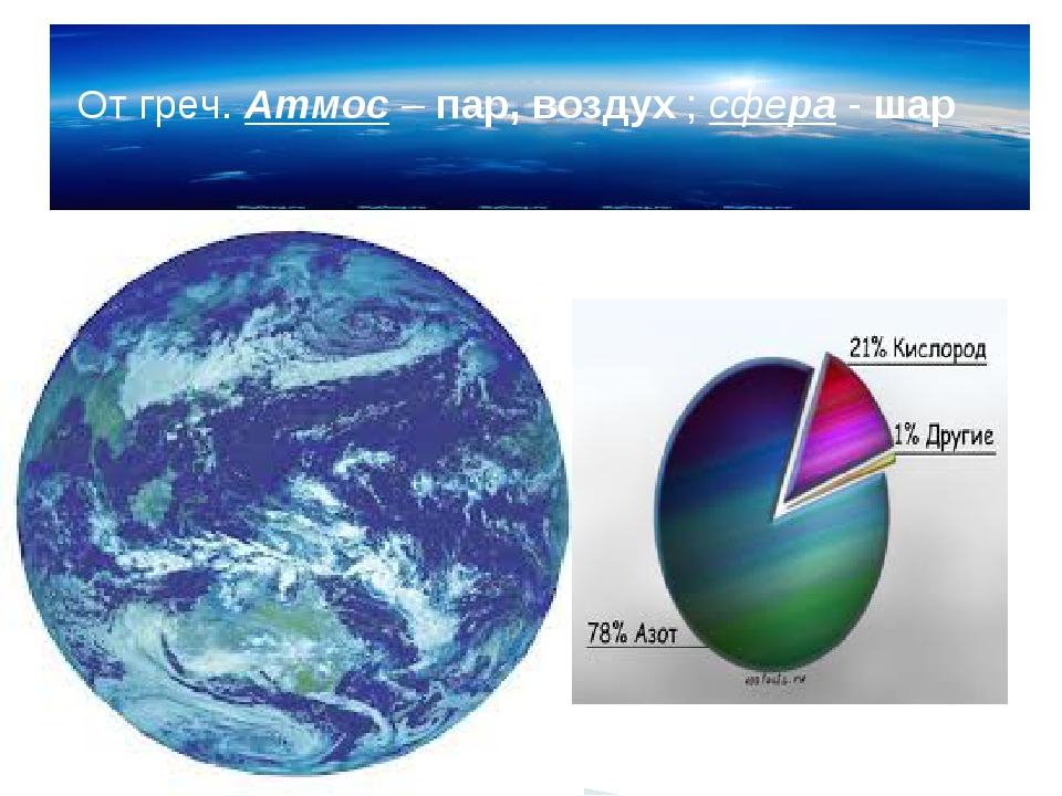 От греч. Атмос – пар, воздух ; сфера - шар