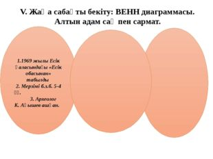 1.1969 жылы Есік қаласындағы «Есік обасынан» табылды 2. Мерзімі б.з.б. 5-4 ғ