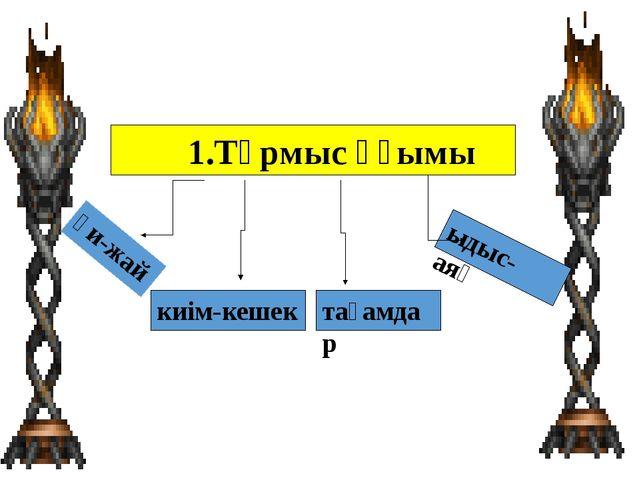 киім-кешек үи-жай тағамдар ыдыс-аяқ 1.Тұрмыс ұғымы
