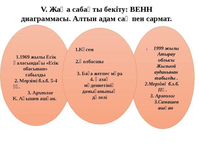 1.1969 жылы Есік қаласындағы «Есік обасынан» табылды 2. Мерзімі б.з.б. 5-4 ғ...