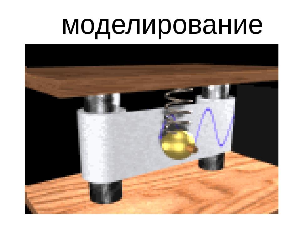 моделирование