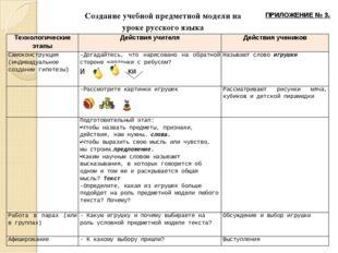 Создание учебной предметной модели на уроке русского языка ки ПРИЛОЖЕНИЕ № 3.
