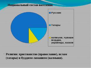 Национальный состав населения Религии: христианство (православие), ислам (тат