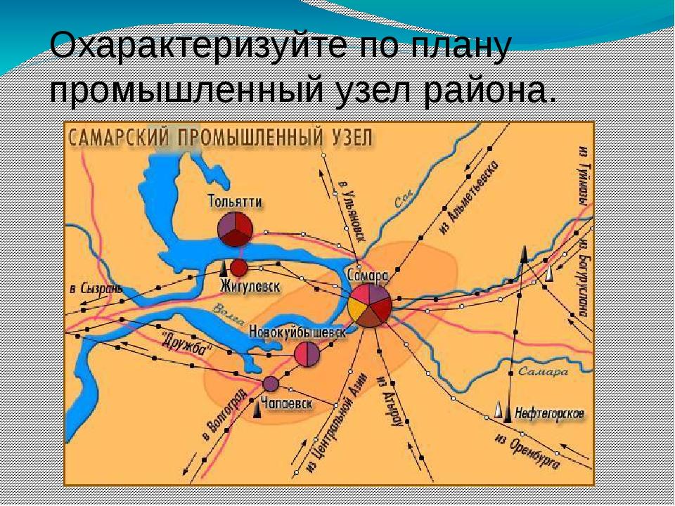 Охарактеризуйте по плану промышленный узел района.