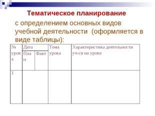 Тематическое планирование с определением основных видов учебной деятельности
