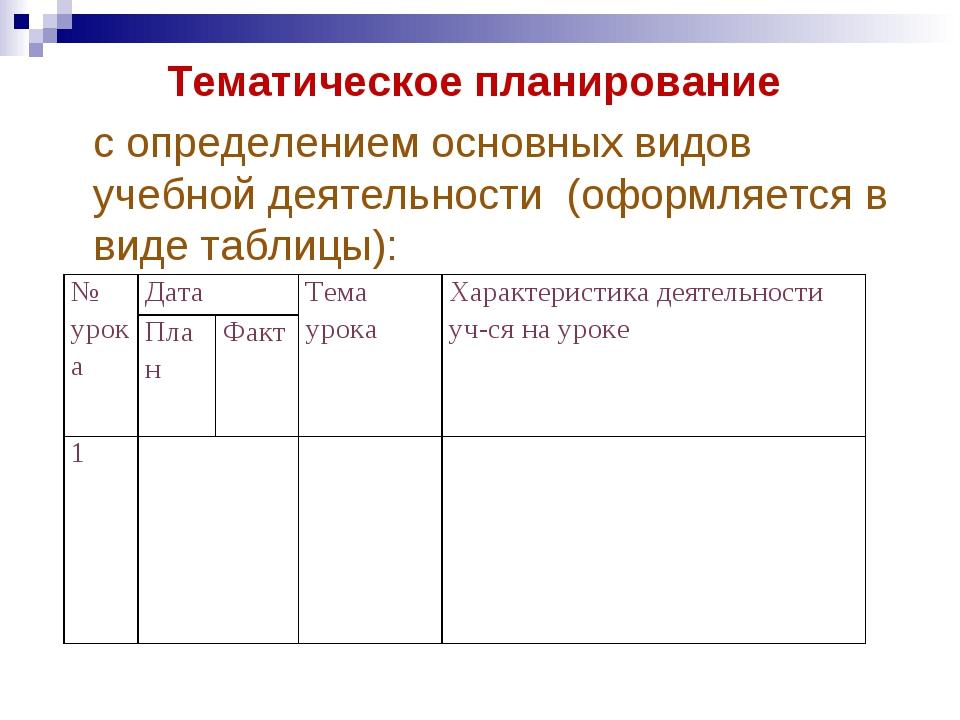Тематическое планирование с определением основных видов учебной деятельности...