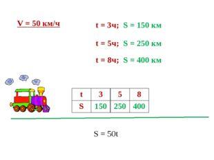 S = 50t V = 50 км/ч t = 3ч; S = 150 км t = 5ч; S = 250 км t = 8ч; S = 400 км
