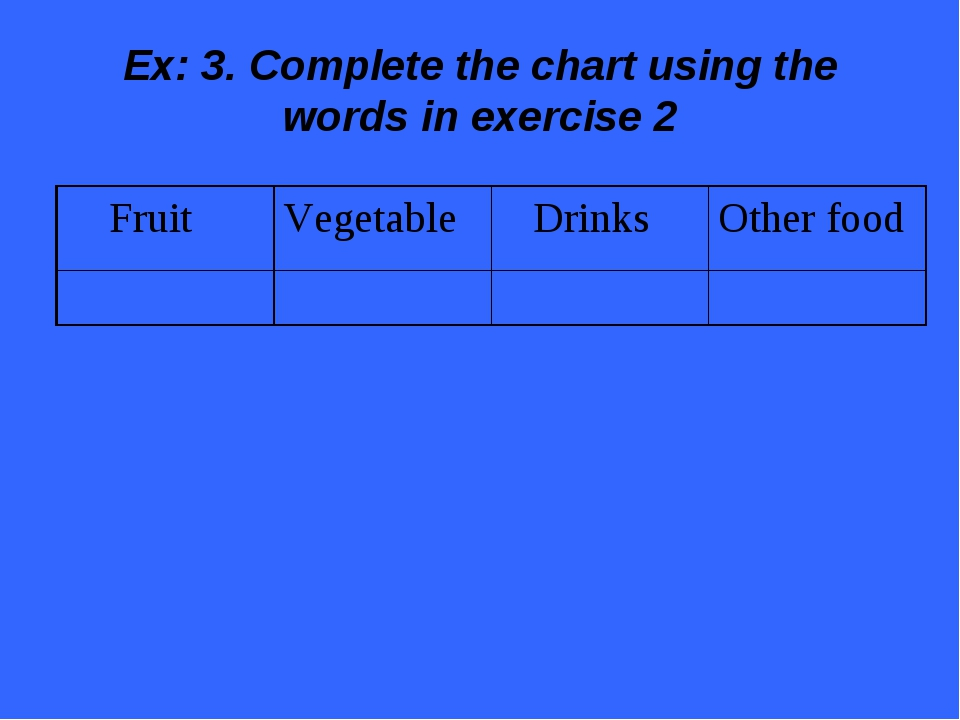 Ex: 3. Complete the chart using the words in exercise 2 FruitVegetable Drin...