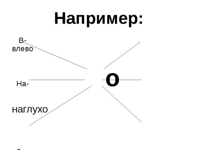 Например: В- влево На- о наглухо За - заживо