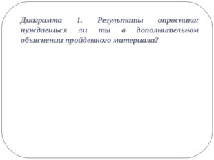 Диаграмма 1. Результаты опросника: нуждаешься ли ты в дополнительном объяснен