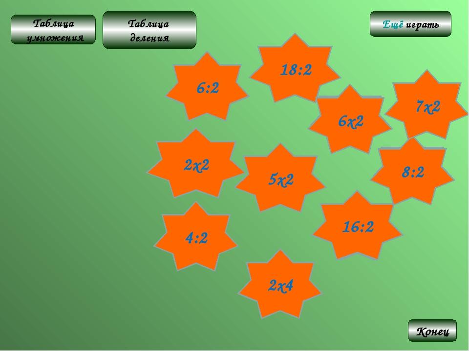 14 Таблица умножения Таблица деления Конец Ещё играть 4 8 8 2 10 4 12 9 3 6:2...
