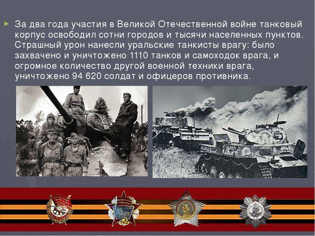 12-й гвардейский танковый корпус