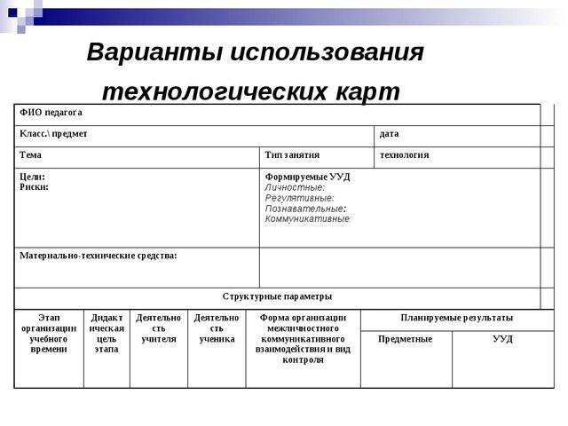 Варианты использования технологических карт ФИО педагога Класс.\ предметд...