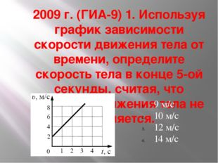 2009 г. (ГИА-9) 1. Используя график зависимости скорости движения тела от вре