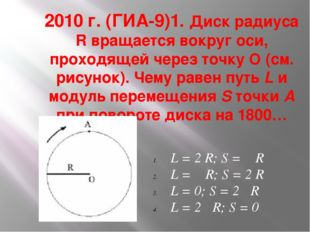 2010 г. (ГИА-9)1. Диск радиуса R вращается вокруг оси, проходящей через точку