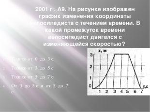 2001 г . А9. На рисунке изображен график изменения координаты велосипедиста с