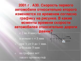2001 г . А30. Скорость первого автомобиля относительно второго изменяется со