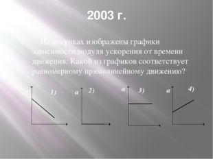 2003 г. На рисунках изображены графики зависимости модуля ускорения от времен