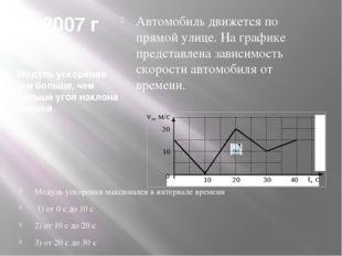 2007 г Модуль ускорения максимален в интервале времени 1) от 0 с до 10 с 2)