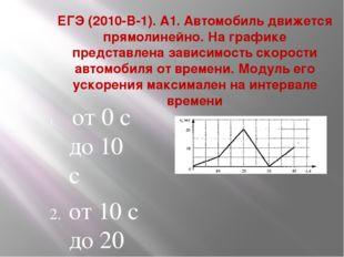 ЕГЭ (2010-В-1). А1. Автомобиль движется прямолинейно. На графике представлена