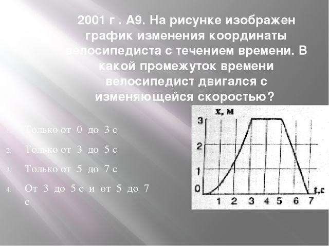 2001 г . А9. На рисунке изображен график изменения координаты велосипедиста с...