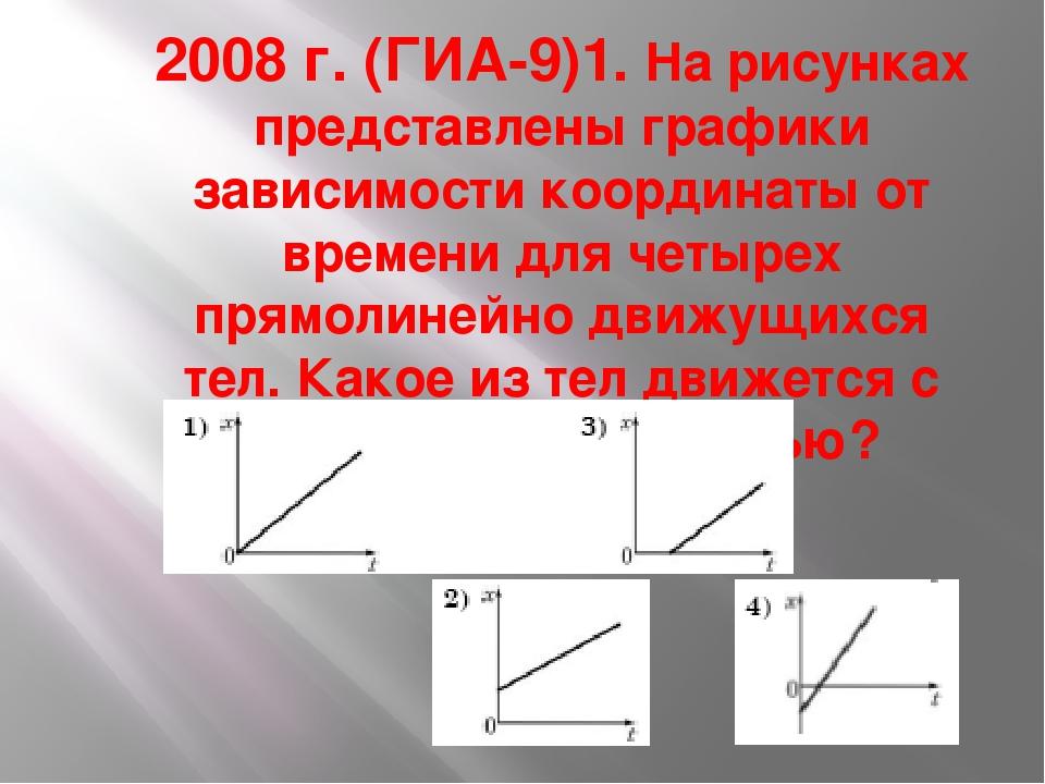 2008 г. (ГИА-9)1. На рисунках представлены графики зависимости координаты от...