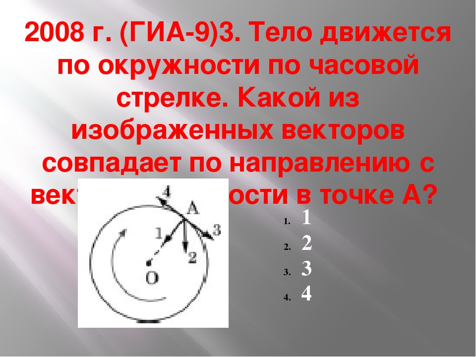 2008 г. (ГИА-9)3. Тело движется по окружности по часовой стрелке. Какой из из...