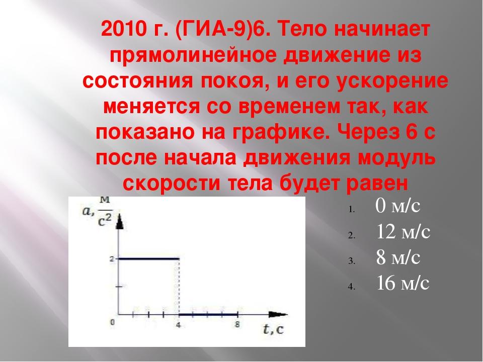 2010 г. (ГИА-9)6. Тело начинает прямолинейное движение из состояния покоя, и...