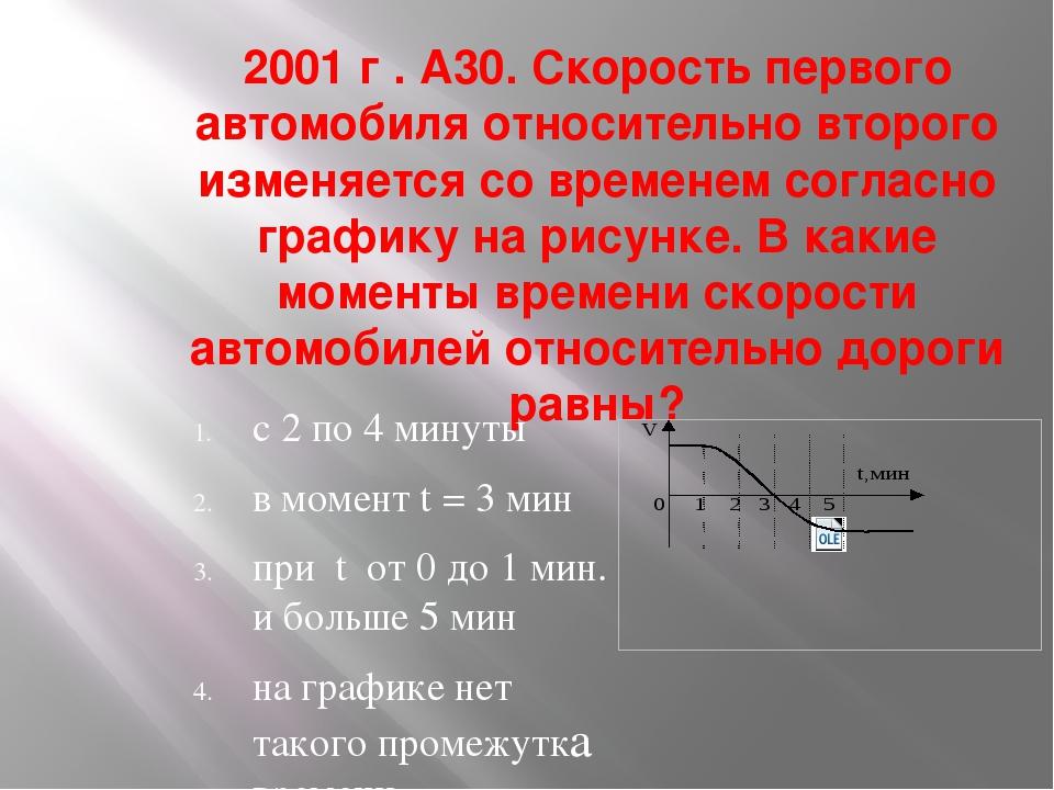 2001 г . А30. Скорость первого автомобиля относительно второго изменяется со...