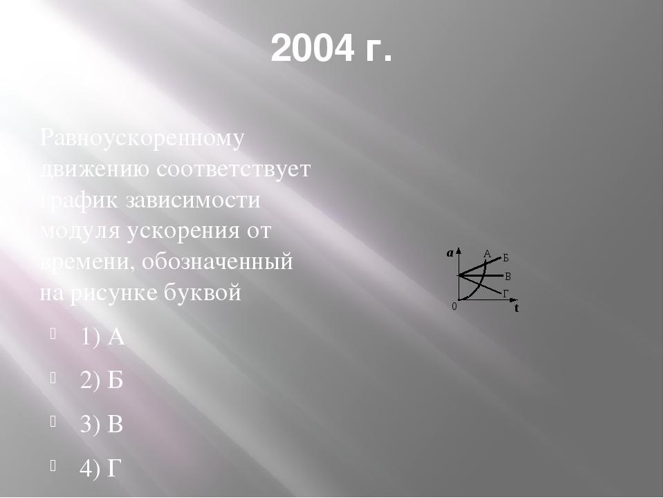 2004 г. Равноускоренному движению соответствует график зависимости модуля уск...