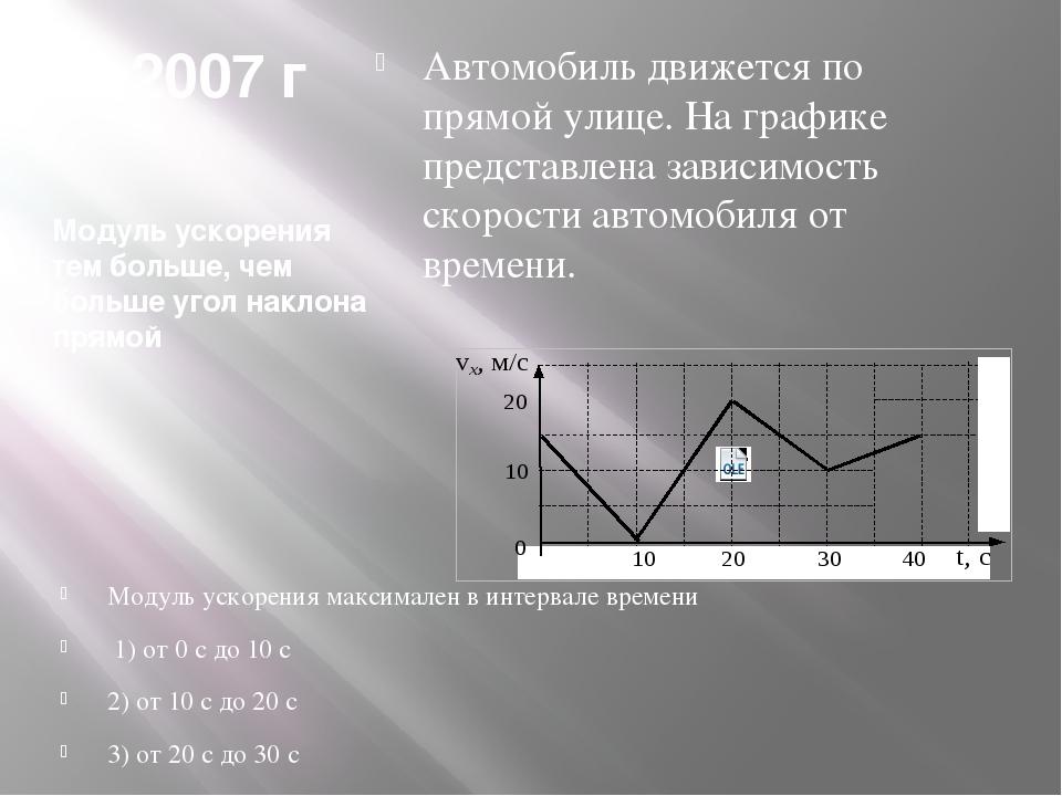 2007 г Модуль ускорения максимален в интервале времени 1) от 0 с до 10 с 2)...