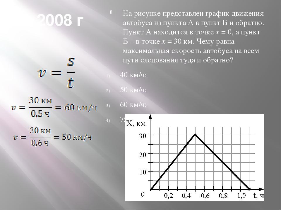 2008 г На рисунке представлен график движения автобуса из пункта А в пункт Б...