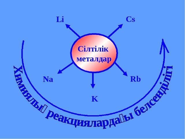Сілтілік металдар Li Cs Rb Na K
