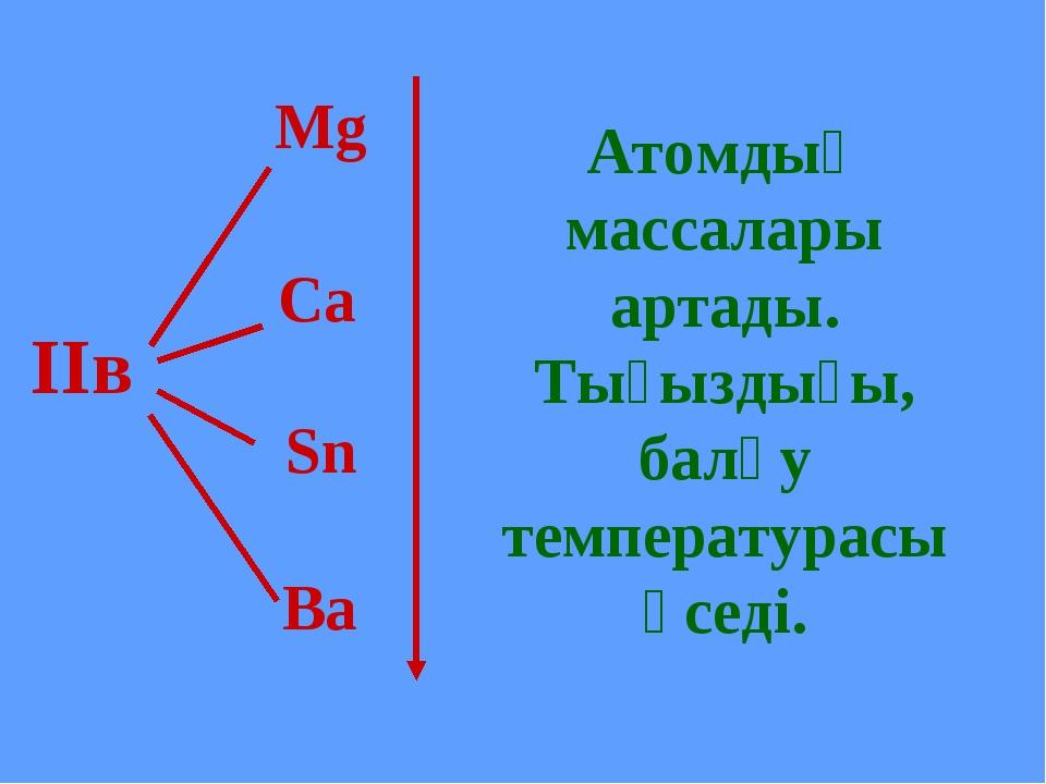 Mg Ca Sn Ba ІІв Атомдық массалары артады. Тығыздығы, балқу температурасы өсе...