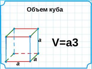 a V=a3 Объем куба a a