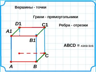 А В С D1 С1 Вершины - точки Грани - прямоугольники Ребра - отрезки А1 D В1 AВ
