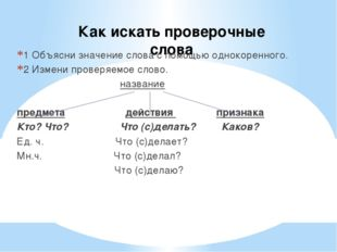 Как искать проверочные слова 1 Объясни значение слова с помощью однокоренного