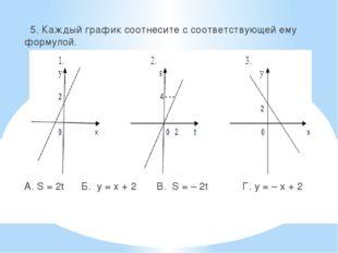 5. Каждый график соотнесите с соответствующей ему формулой. А. S = 2t Б