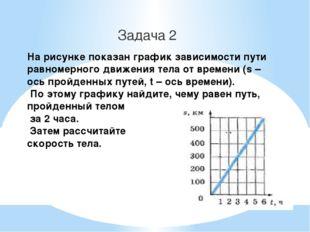 На рисунке показан график зависимости пути равномерного движения тела от врем