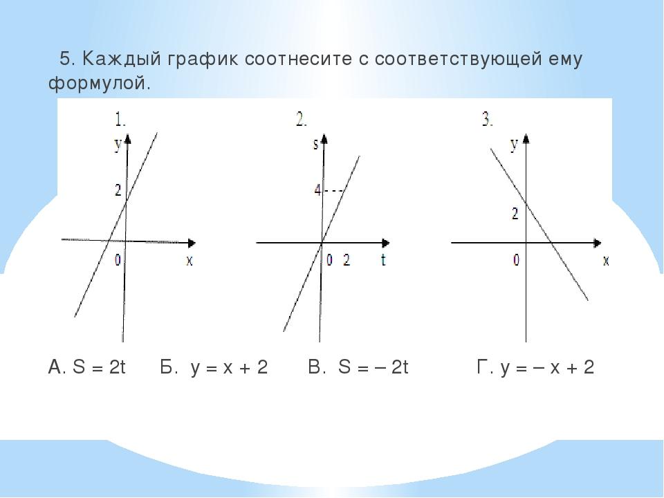 5. Каждый график соотнесите с соответствующей ему формулой. А. S = 2t Б...