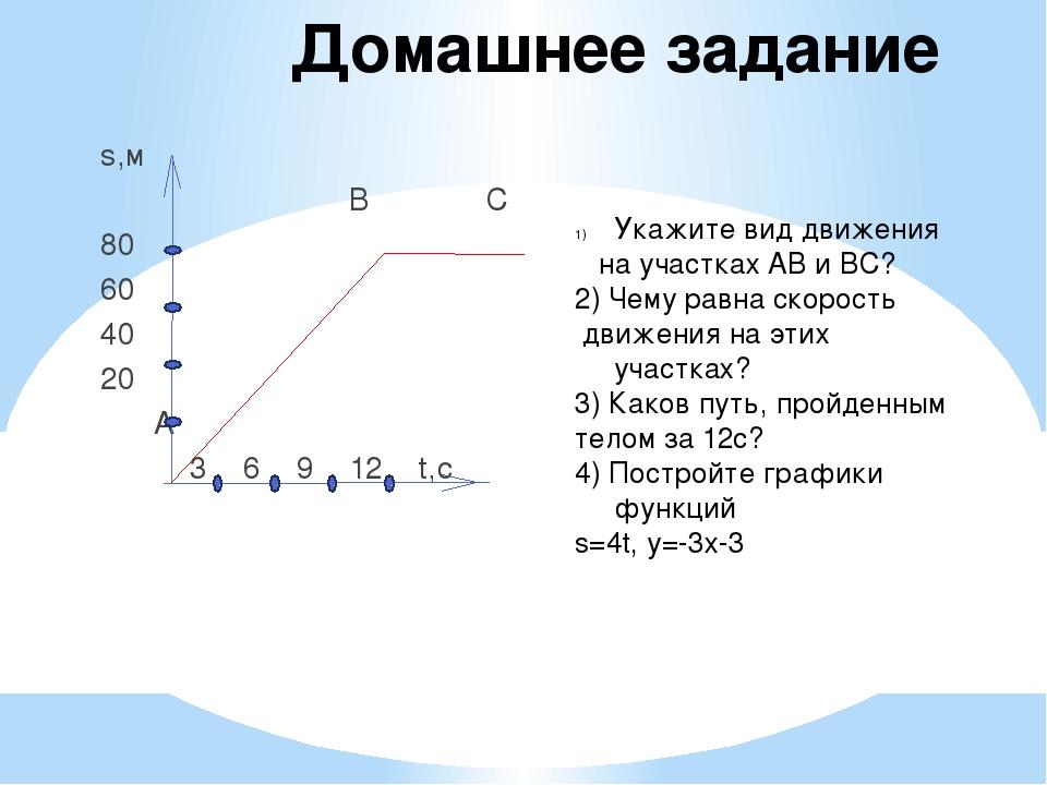 Домашнее задание s,м В С 80 60 40 20 А 3 6 9 12 t,с Укажите вид движения на у...