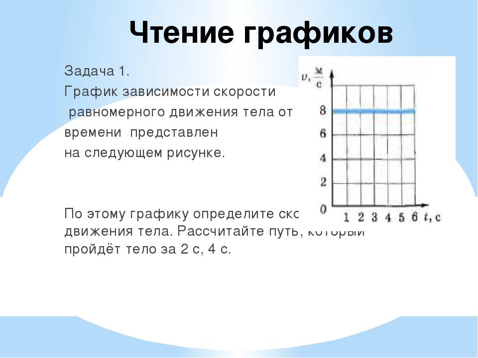 Чтение графиков Задача 1. График зависимости скорости равномерного движения т...