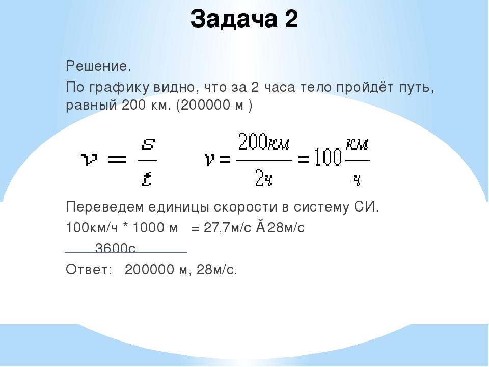 Задача 2 Решение. По графику видно, что за 2 часа тело пройдёт путь, равный 2...