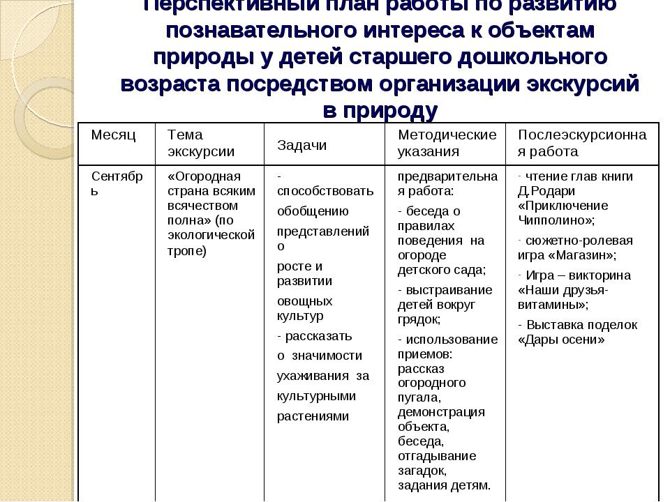 Перспективный план работы по развитию познавательного интереса к объектам при...